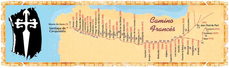 Planejamento Caminho de Santiago